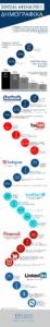 Δημογραφικά social media 2017.infographic Business Mentor